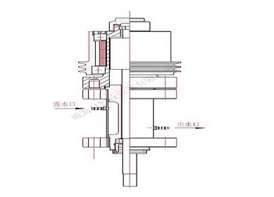 "wmc 产品报价: 面议 产品特点: 一,磁力驱动搅拌器采用""静密封""原理"